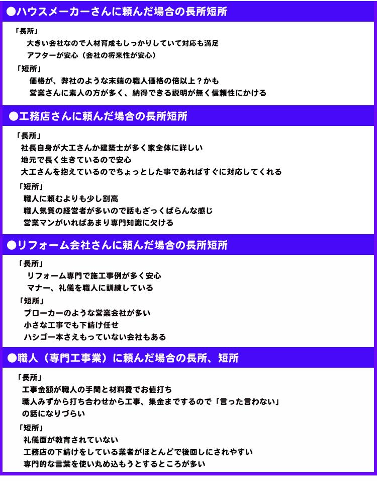 塗り替え隊(中村ワークス)塗装・岐阜県